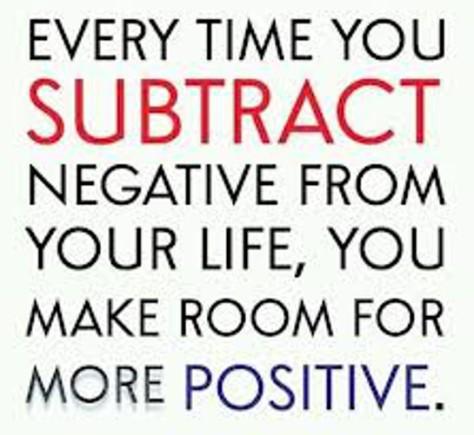 negative3